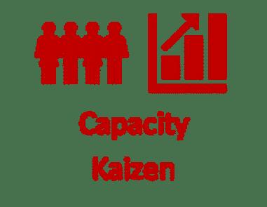 capacity kaizen