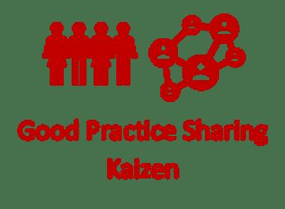 good practice kaizen